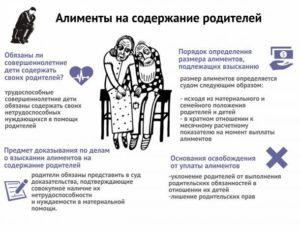 Алименты от детей на содержание родителей пенсионеров инвалидов судебная