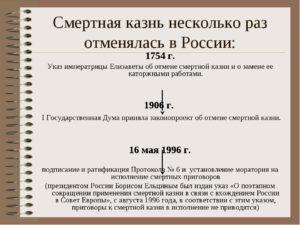 В каком году в россии отменили смертную казнь в