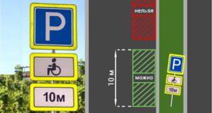 Знак стоянка для инвалидов зона действия знака расстояние