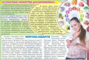Перечень бесплатных лекарств беременным