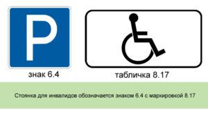 Как обозначается стоянка для инвалидов