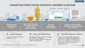 Номер смс для оплаты парковки в москве