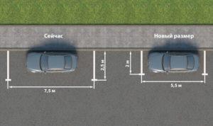 Параллельная парковка размеры