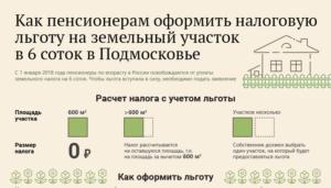 Льготы пенсионерам при оплате аренды земли в кемеровской области
