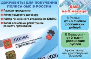 Полис омс гражданам белоруссии