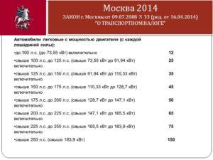 Закон г москвы транспортный налог 2020