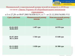 Максимальный размер пенсии в 2020 году россии