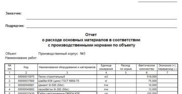 Отчет м29 в строительстве образец заполнения