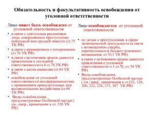 Сроки привлечения к уголовной ответственности по 159 2 ч 3