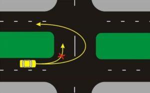 Поворот на лево перекрестка с разделительной полосой