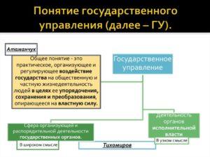 Понятие государственного управления 2020